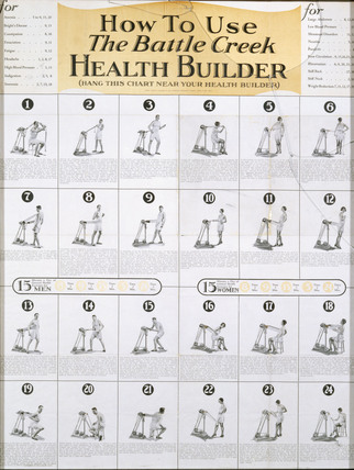 Instructions for the Battle Creek Health Builder, c 1900.