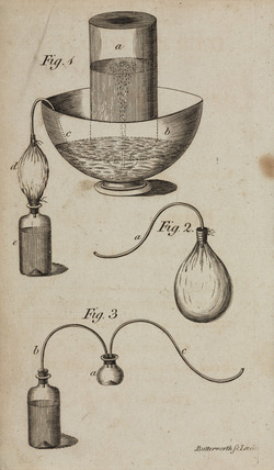Priestley's apparatus used for carbonating water, 1772.