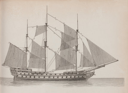 Close up of Two illustrations of ships and their sails