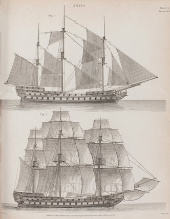 Two illustrations of ships and their sails
