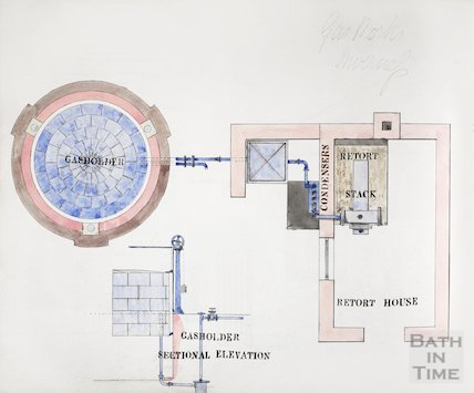 Bath Gas Works, coloured drawing of gasholder sectional elevation and retort house