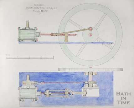 Bath Gas Works, coloured drawing of model horizontal engine.
