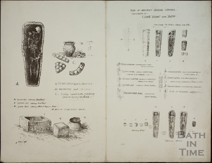 Plan of ancient burial ground discovered at Combe Down, Bath 1885