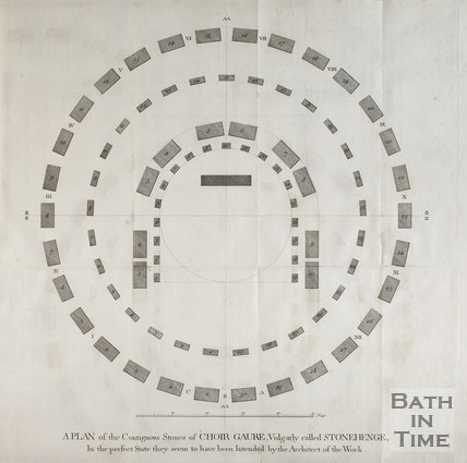 A Plan of the Contiguous Stones of Choir Gaure, Vulgarly called Stonehenge, by John Wood, 1747