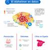 Día Mundial del Alzheimer.