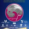 VIII Jornadas de Psicología contra la violencia de género en Donostia