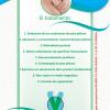 Servicios de Fisiopelvic. Angélica Acosta - Fisiopelvic