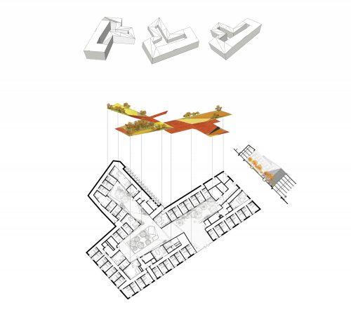 Ribbon Development - Ballybough Student Housing