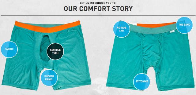 MyPakage underwear comfort philosophy