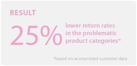 eCommerce lower return rates
