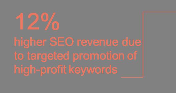 minubo higher SEO revenues keywords