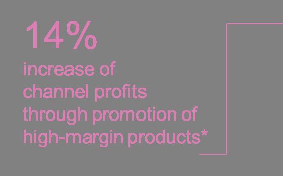 eCommerce increase channel profits