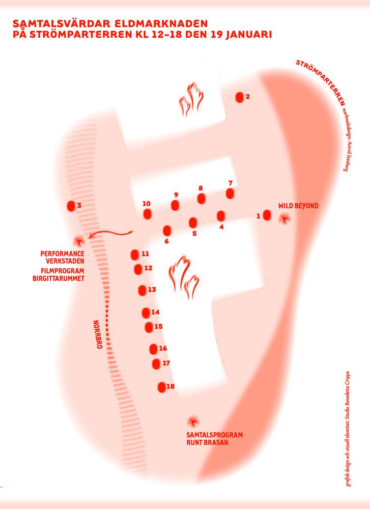 Karta, Eldmarknaden