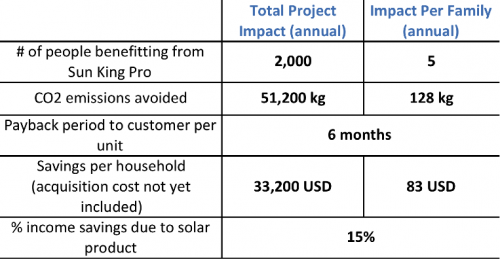 Impact_land_a_hand_for_Rafiki
