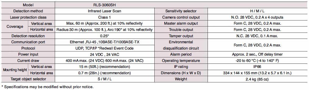 Redwall Rls 3060Sh Specification