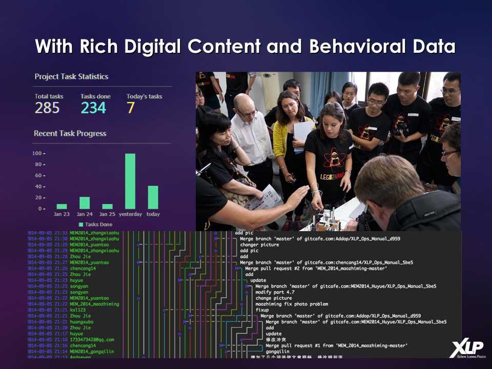 Slide Presentation 5