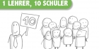Open House - Tag der offe