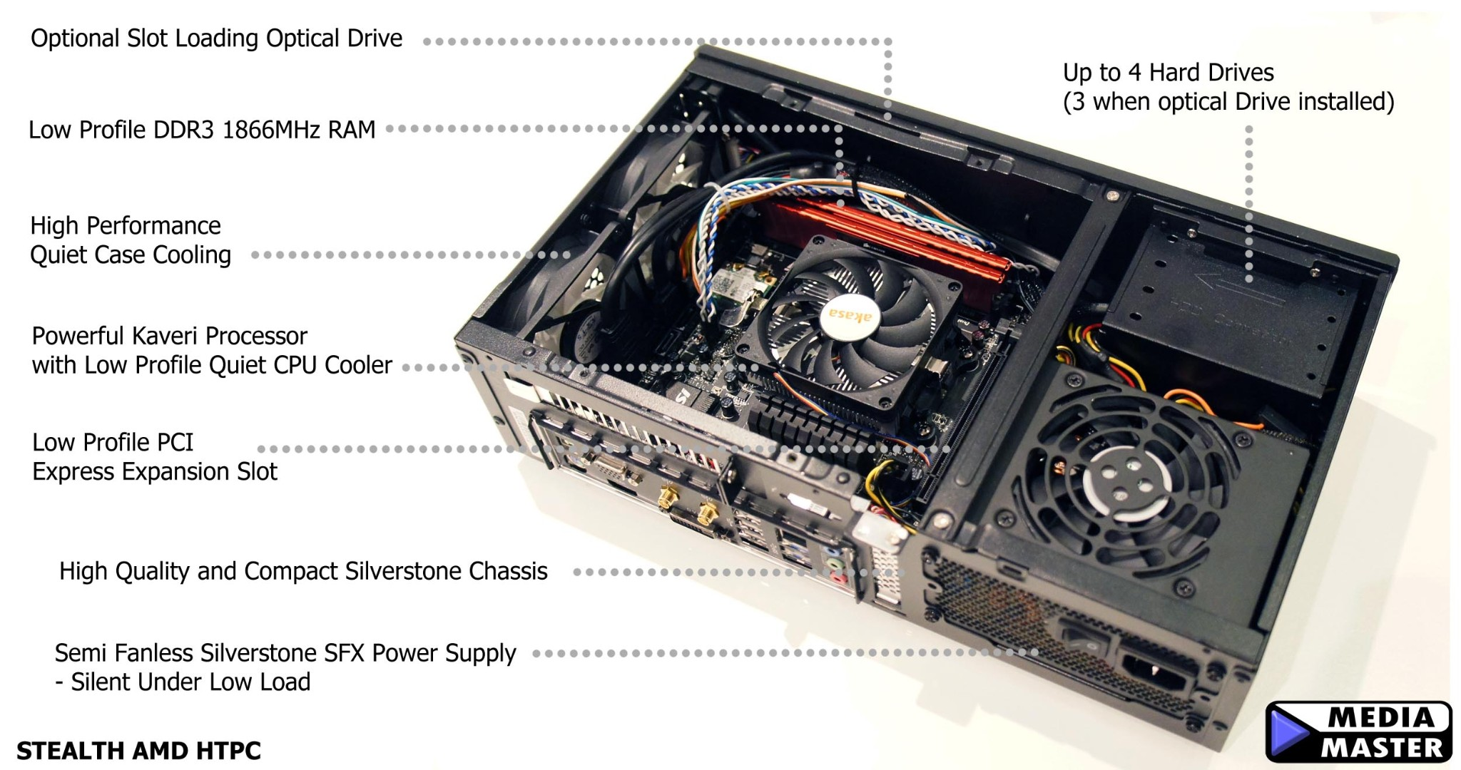 Internal layout of small HTPC, featuring powerful quad core processor and silent cooling - Media Master HTPC