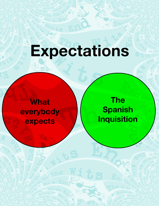 Nobody Expects the Spanish Inquisition Venn Diagram design