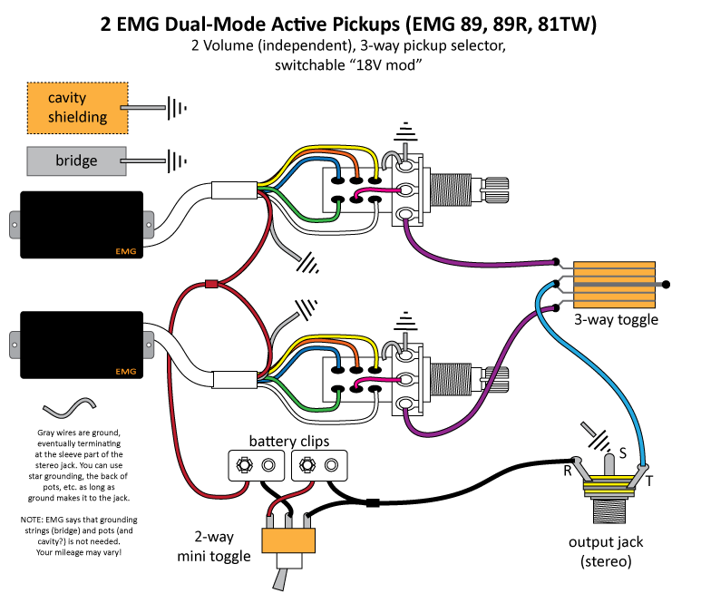Emg Pickups Wiring Diagram 89 - Wiring Diagrams Long on emg wiring guide, emg active bass pickup diagram, emg solderless 3-way switch, emg wiring diagrams 2 volume 3-way, emg wiring kit, emg wiring harness diagram, emg strat wiring diagrams, emg sa single coil pickups, emg wiring diagram 5 way to, emg p bass wiring diagram,