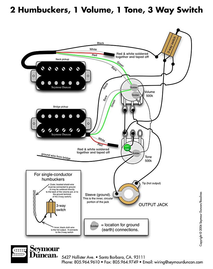 wilkinson humbucker wiring diagram - wiring diagram schematics humbucker wiring schematics  wiring diagram schematics