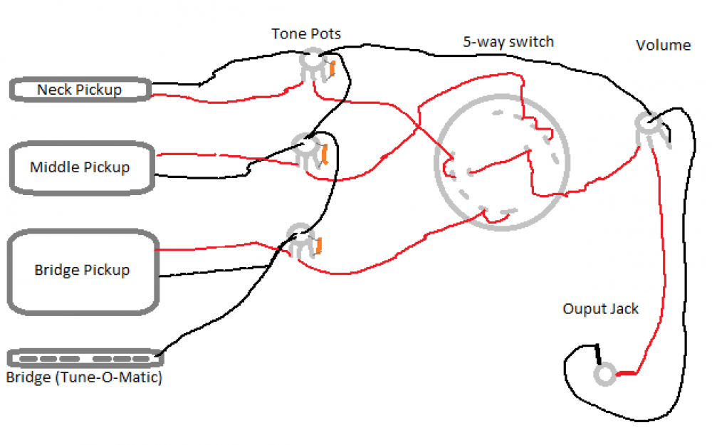 Guitar Wiring (Export).png