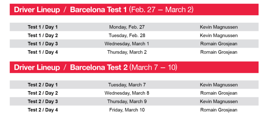 Sådan tester Haas i Barcelona 2017