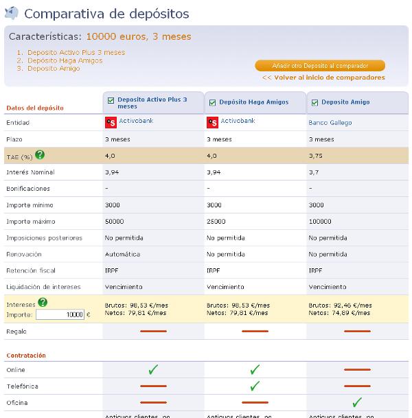 Comparador depósitos