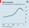 Us%20household%20debt_thumb