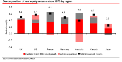 Fondos de inversion dividendo 1 foro