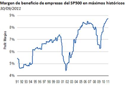 Beneficios%20empresas%20sp500 foro