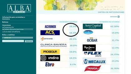 Le queda una caída del 15-20% a Alba