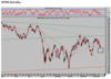 Sp500 intradia thumb