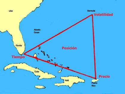 Bermuda triangle 0001 foro