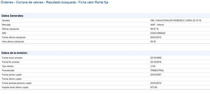 cotización 06-03-2012