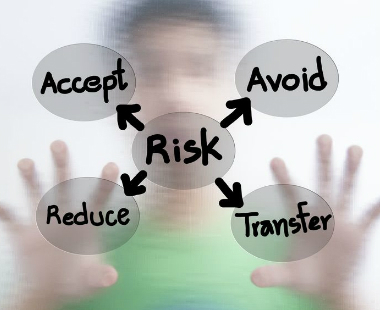 Risk foro