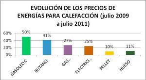 Evolucion%20precios%20combustible col