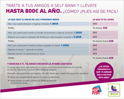 Plan amigo selfbank foro