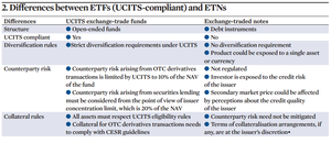 Differences between etfs (ucits-compliant) and etns_col