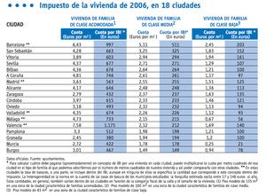 Captura%20de%20pantalla%202012 06 08%20a%20la(s)%2013.41.47 col