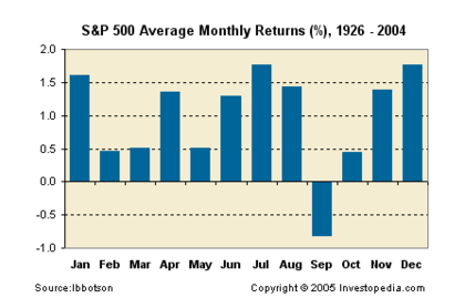 Monthly%20returns foro