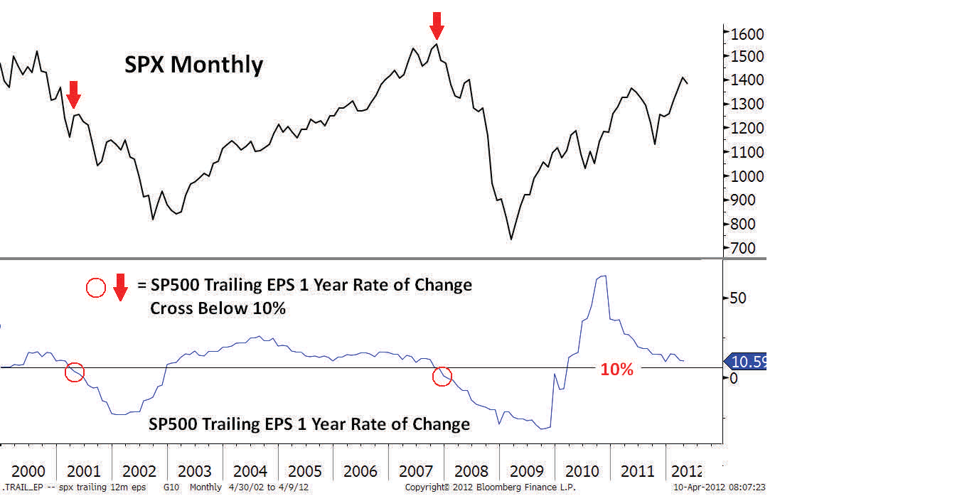 Trailing%20earnings%20growth