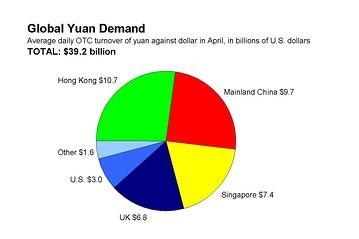 demanda-yuan