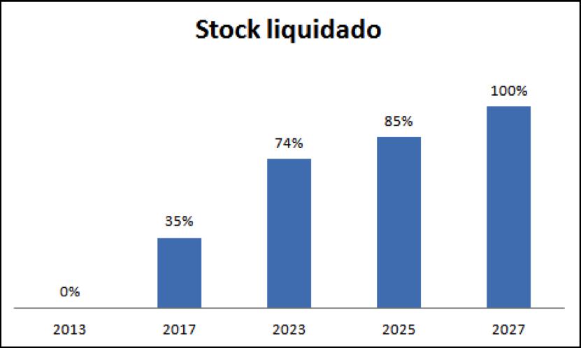 Quabit, noticias y análisis - Página 2 Liquidacion-activos