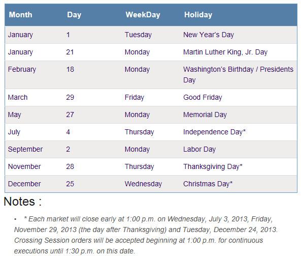 Para el 2013, se mantienen 9 días festivos repartidos de la siguiente ...