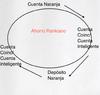 Ciclo-ahorro-rankiano_thumb