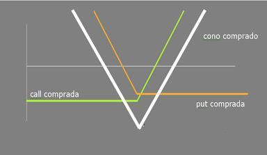 spread-volatilidad