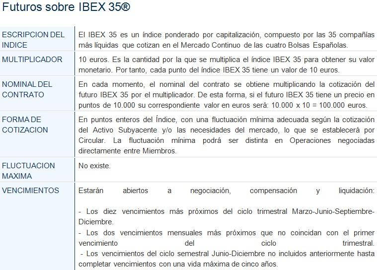 Forexpros futuro ibex 35