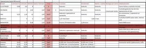 Broker%20500%20euros col