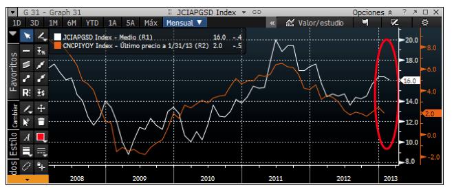 inflacion china